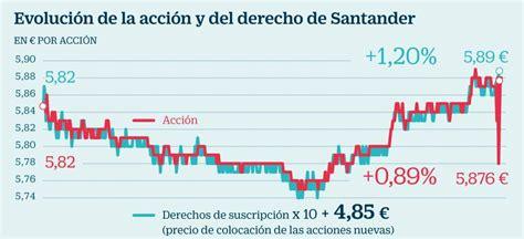 Ampliación de Santander: ¿Qué es más rentable, comprar ...