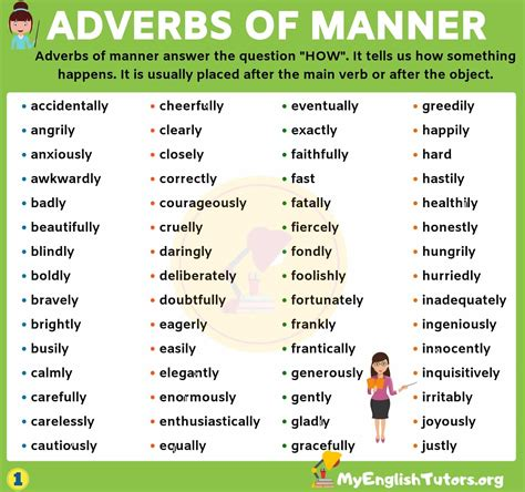 An Important List of Adverbs of Manner You Should Learn ...