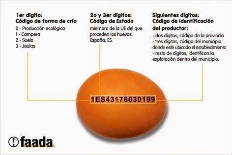 ANA GARÍN PINEDA: Escuela de cocina: ¡Hasta los huevos ...