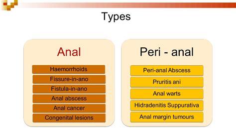 Anal & Perianal diseases