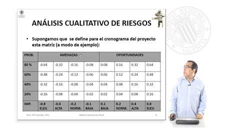 Analisis cualitativo de riesgos. | 6/10 | UPV   YouTube