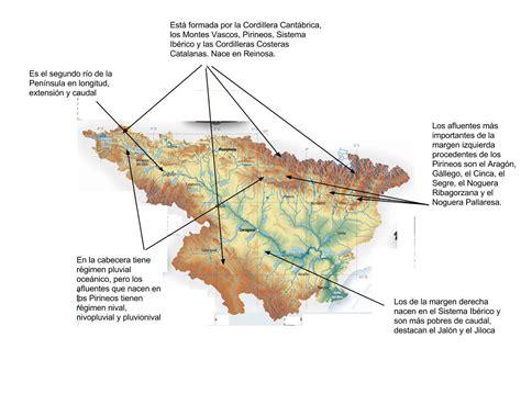 Análisis de la cuenca del Ebro   el niño de los pasillos
