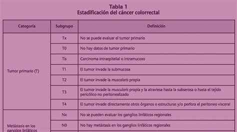 Análisis del uso de anticuerpos monoclonales en cáncer ...