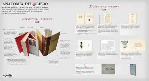 Anatomía de un Libro #infografia #infographic   TICs y ...