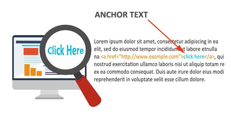 Anchor Text: What Is It And How to Optimize It?