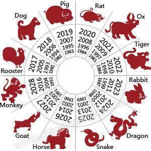 Año Nuevo Chino 2020: Guía de la fiesta, tradicional ...