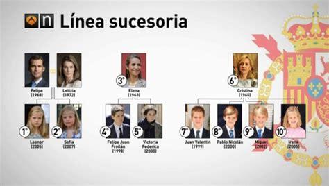 ANTENA 3 TV | Los reyes de la dinastía de los Borbones, en ...