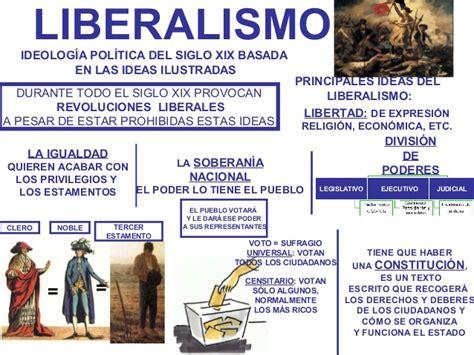 Antiguo Régimen, revoluciones, liberalismo, nueva sociedad ...