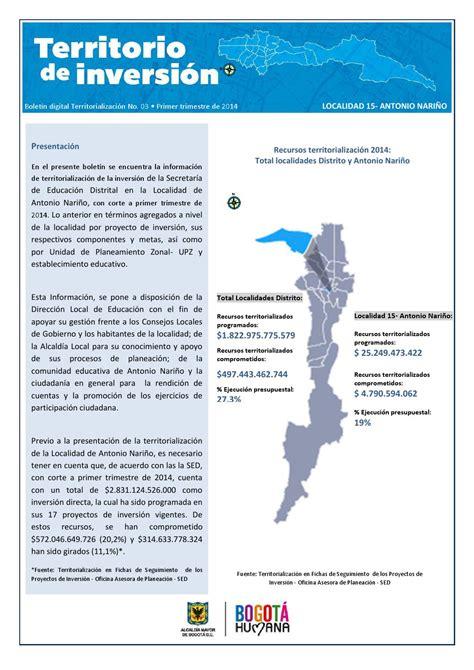 Antonio Nariño   Boletín Territorialización de la ...