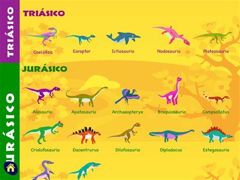 Apasionante viaje a la era de los #dinosaurios con DinoFun ...