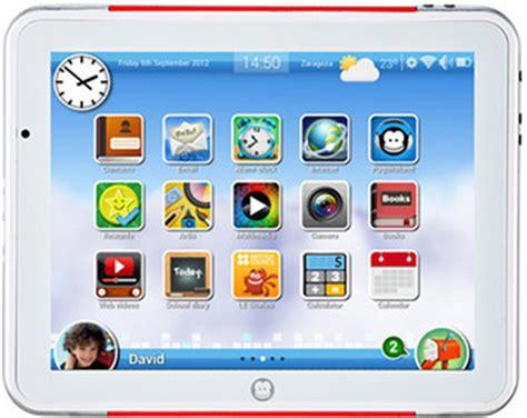 Aplicaciones Educativas para Tablets