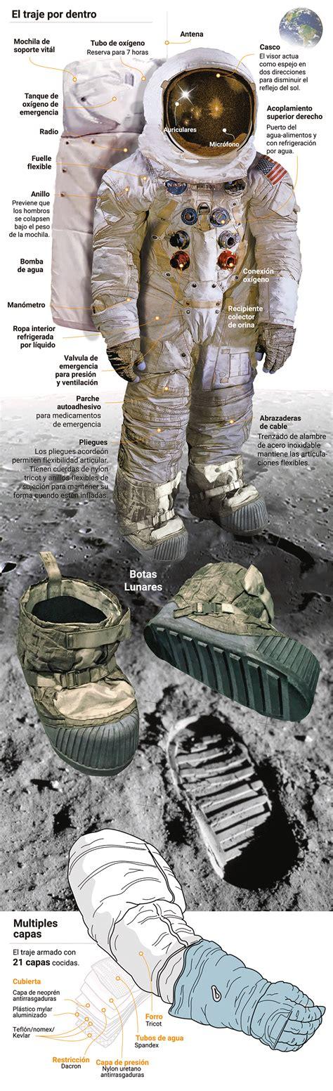 Apolo 11: los secretos del traje espacial, el extraño menú ...