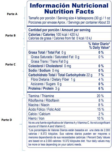 Aprende a leer la tabla nutricional de los alimentos   HV ...