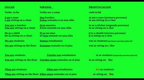 Aprende Ingles   El Verbo Ser o Estar, en Ingles  to be ...