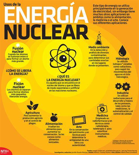 APRENDER HACIENDO: LA ENERGÍA NUCLEAR