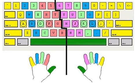 Aprender mecanografía online   Nobbot