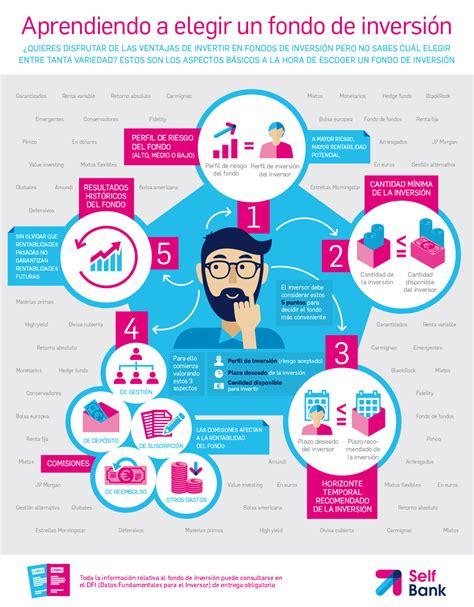 Aprendiendo a elegir un fondo de inversión [Infografía ...