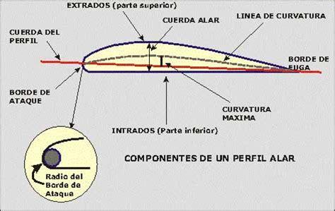 APUCA   Asociación de Pilotos U Control Argentinos