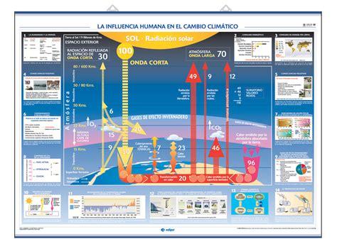 Archivo:Cambio climático.jpg   Wikipedia, la enciclopedia ...