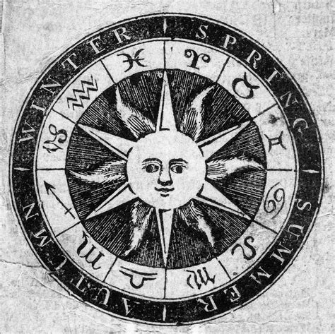 Are Zodiac Signs Real? Here s the History Behind ...