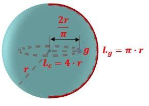 Área de una esfera