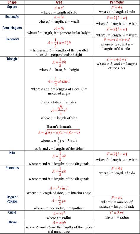 Area Formulas  examples, solutions, videos