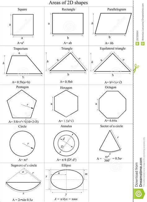 Area of 2D shapes   Vector stock vector. Illustration of ...