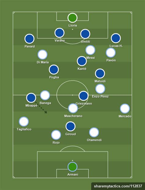 Argentina  3 2 2 3  vs Francia  5 2 3 0    Football ...