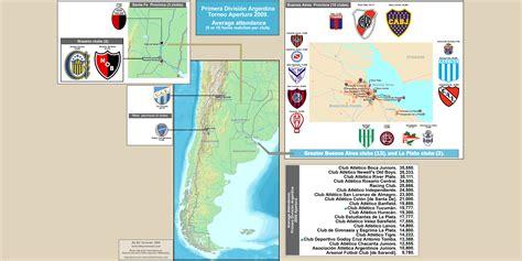 Argentina « billsportsmaps.com