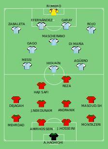 Argentina en la Copa Mundial de Fútbol de 2014   Wikipedia ...