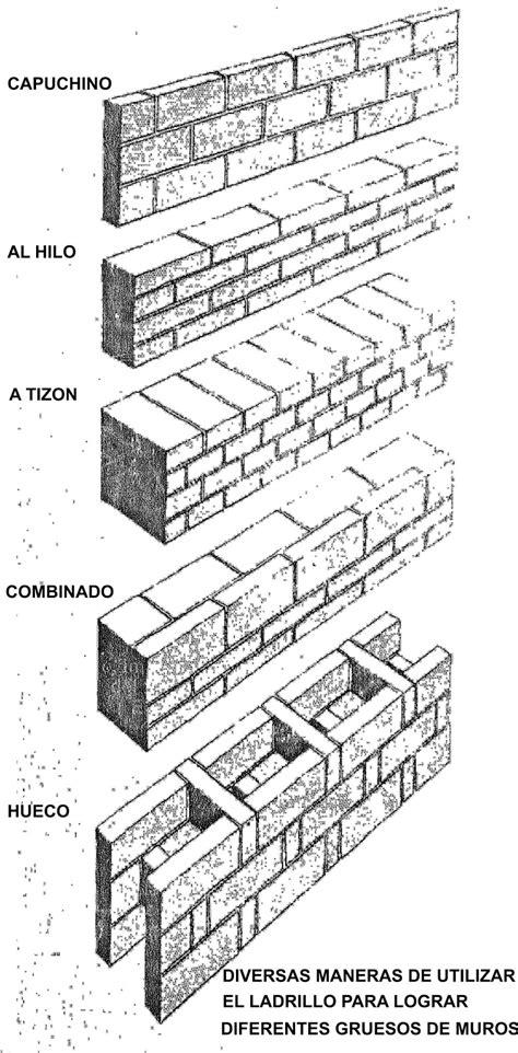 Arquitectos Construcciones Proyectos Remodelaciones Obras ...