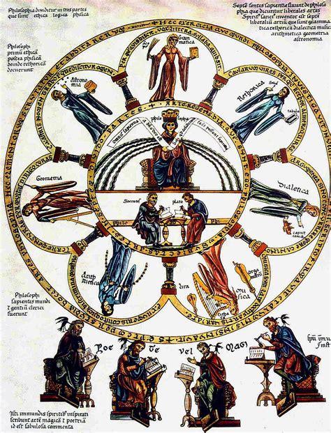 Artes liberales   Wikipedia, la enciclopedia libre