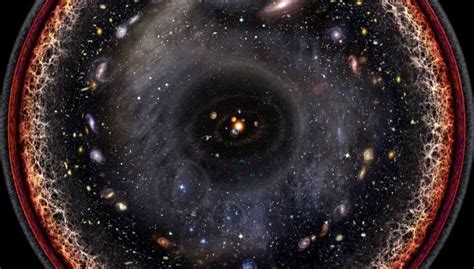Artist Depicts The Entire Known Universe In A Single Image