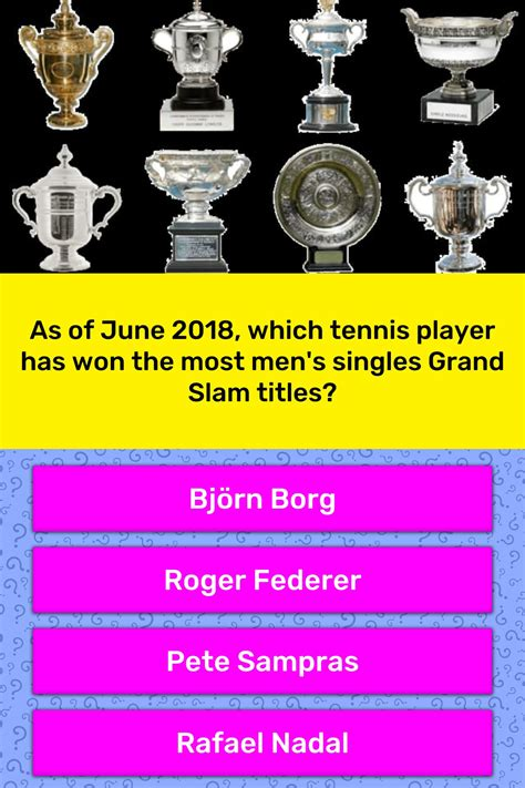 As of June 2018, which tennis player... | Trivia Answers ...