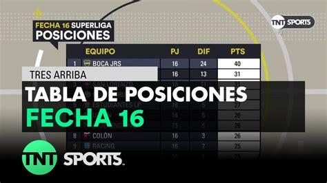 Así quedó la tabla de posiciones   Fecha 16   Superliga ...