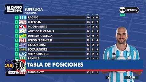 Así quedó la tabla tras la fecha 12   Superliga Argentina ...