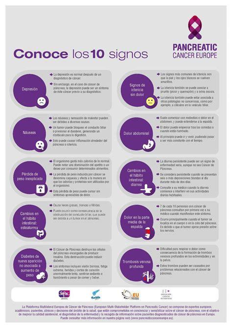asociacioncancerdepancreas.org   Síntomas