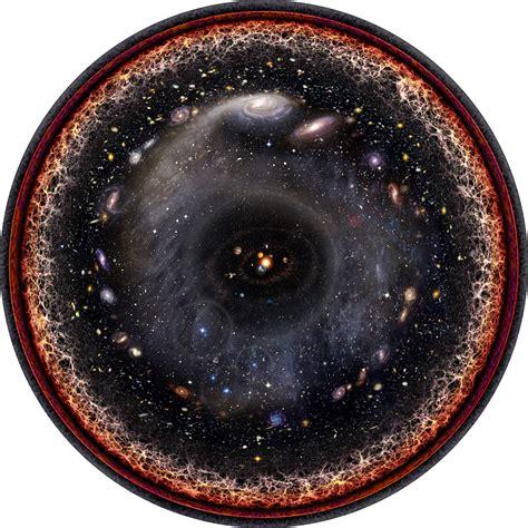 Astronomía Didáctica » ¿Qué tan grande es nuestro Universo ...