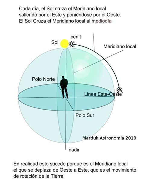 AstroQuest » Coordenadas Ecuatoriales Horarias