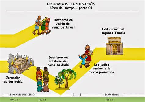 AulaReli Salesianos Loyola: 6º PRIM: TEMA 3