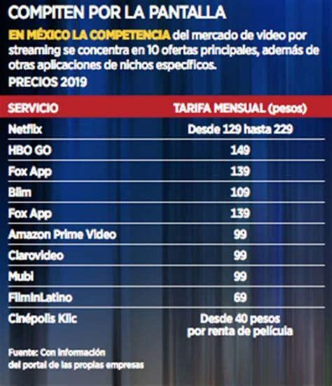 Aumentan precios de Netflix en México
