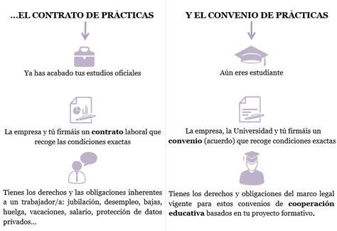 ¿Aún no conoces las diferencias entre convenio y contrato ...