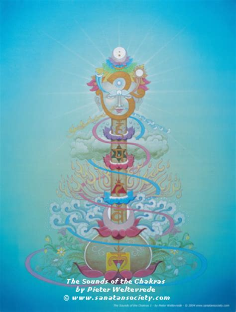 Ausarian Initiation Work: Chakra Mantras, Deities and ...