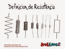 AUTOGIRO: LA RESISTENCIA