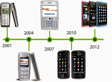 AVANCES TECNOLÓGICOS : AVANCES TECNOLOGICOS