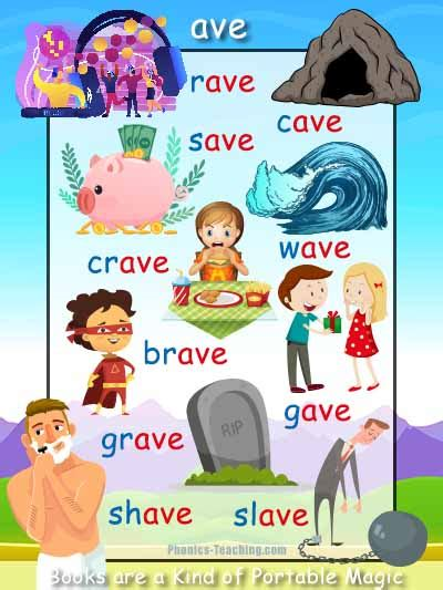 ave words   FREE Printable Phonics Poster   You Need to ...