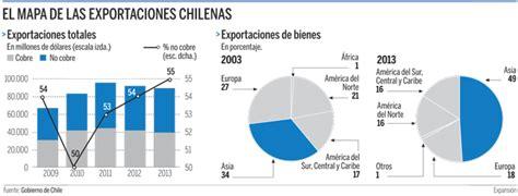 Bachelet lanza una ofensiva para diversificar las ...