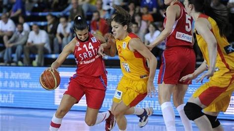 Baloncesto En Directo Yahoo Eurosport | Autos Weblog