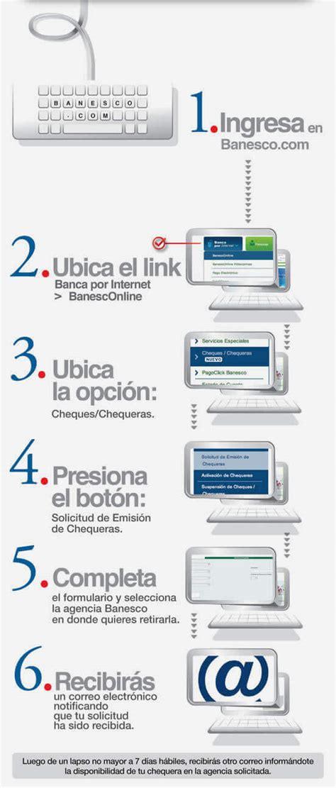 Banco Provincial Requisitos Para Abrir Cuenta Ahorro ...