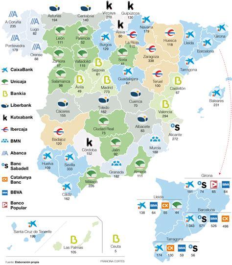 Bancos con más oficinas por provincia en España